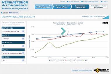Accueil simulation remuneration