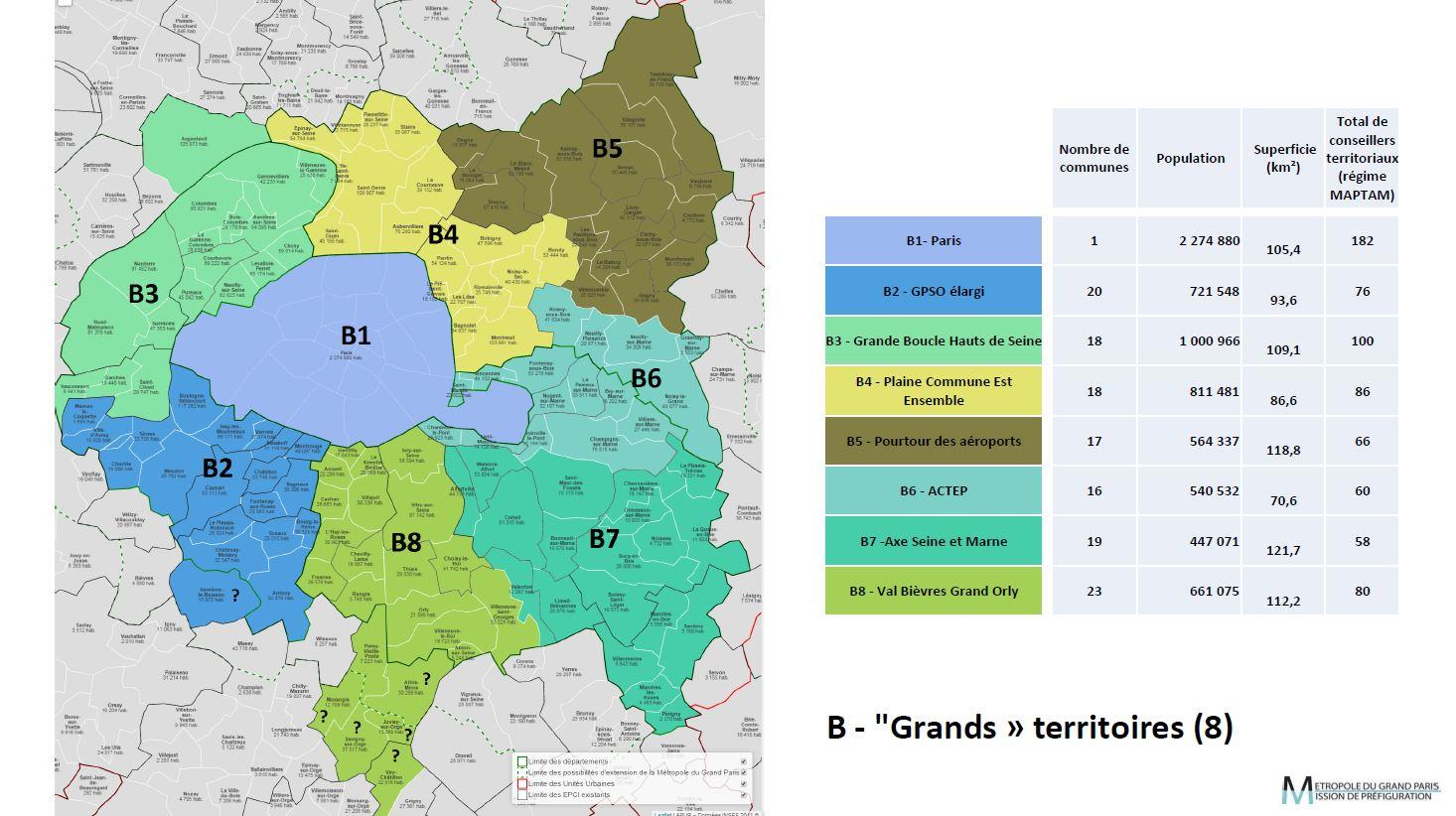 schéma découpage du Grand Paris B