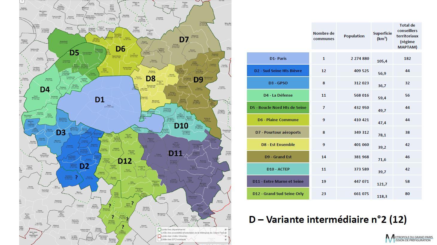 schéma découpage du Grand Paris D