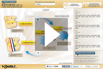 Vignette de lancement de l'appli. simulation TP
