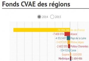 une-Fonds-CVAE