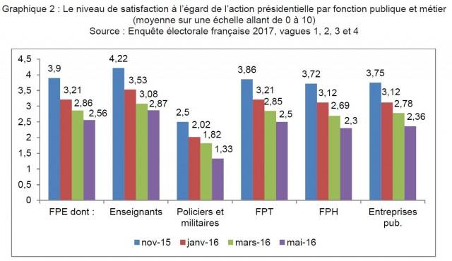 vote-fonctionnaires1